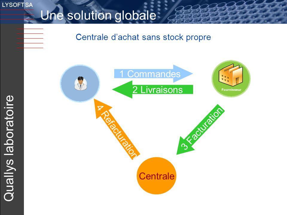 9 LYSOFT SA Centrale d'achat sans stock propre Quallys laboratoire 1 Commandes 2 Livraisons Centrale 3 Facturation 4 Refacturation Une solution global
