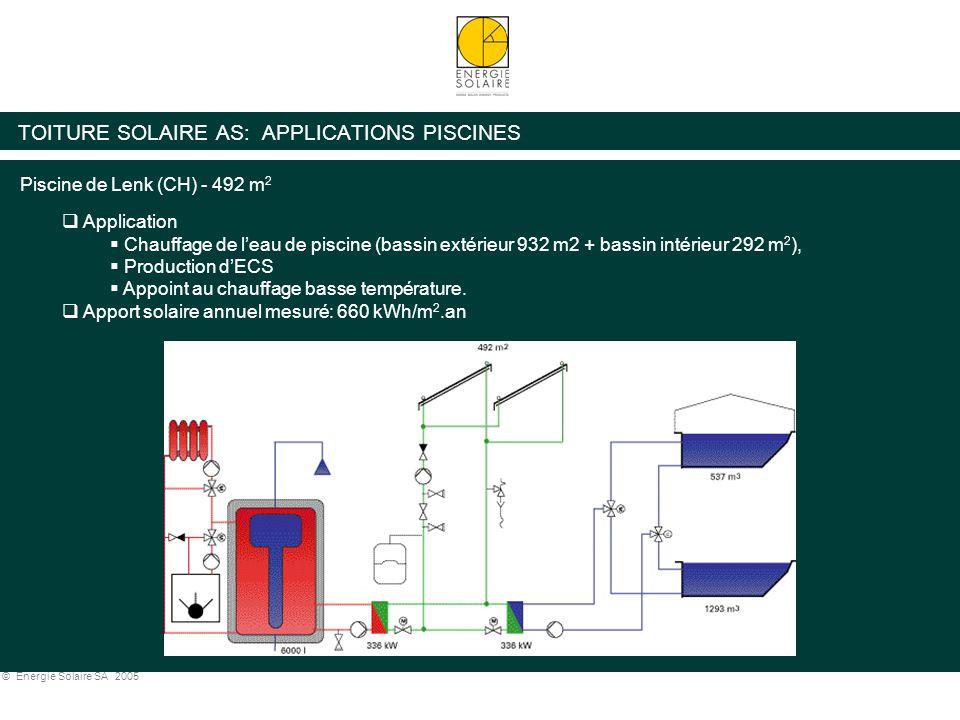 © Energie Solaire SA 2005 TOITURE SOLAIRE AS: APPLICATIONS PISCINES  Application  Chauffage de l'eau de piscine (bassin extérieur 932 m2 + bassin in