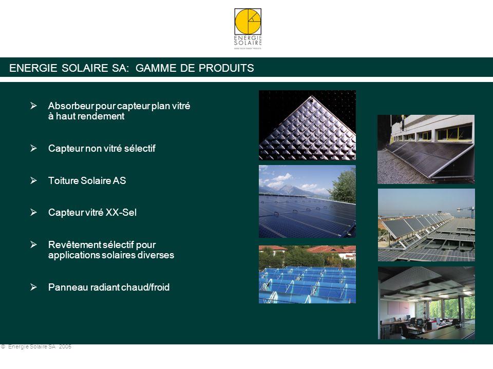 © Energie Solaire SA 2005 ENERGIE SOLAIRE SA: GAMME DE PRODUITS  Absorbeur pour capteur plan vitré à haut rendement  Capteur non vitré sélectif  To