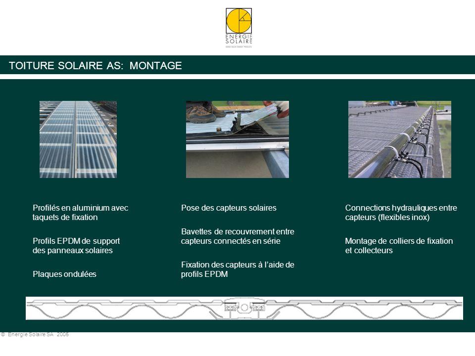 © Energie Solaire SA 2005 TOITURE SOLAIRE AS: MONTAGE Pose des capteurs solaires Bavettes de recouvrement entre capteurs connectés en série Fixation d