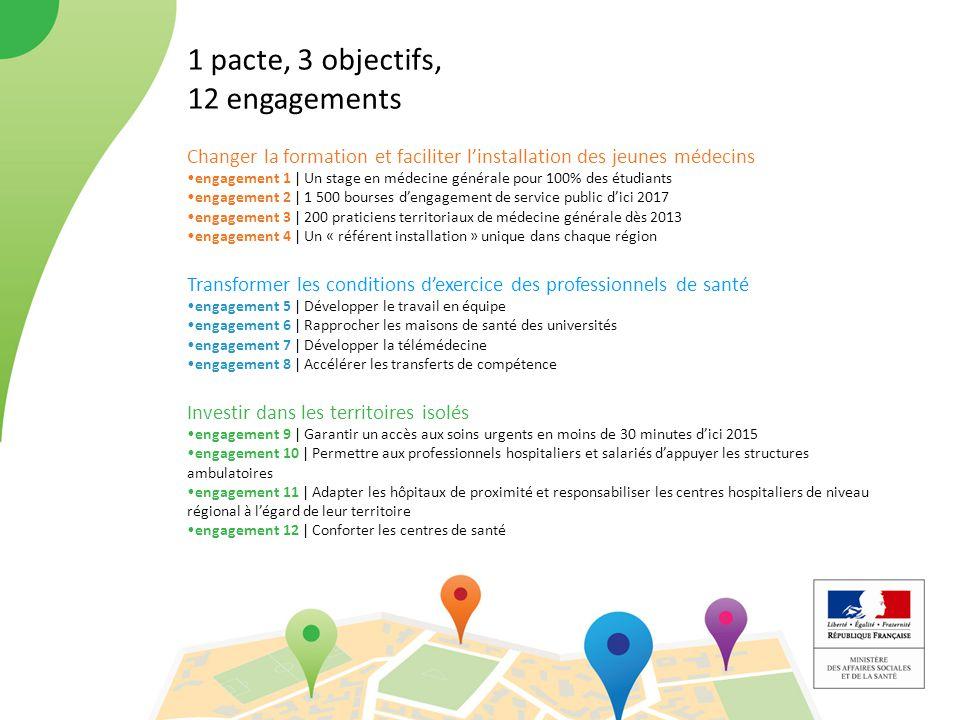 1 pacte, 3 objectifs, 12 engagements Changer la formation et faciliter l'installation des jeunes médecins engagement 1 | Un stage en médecine générale