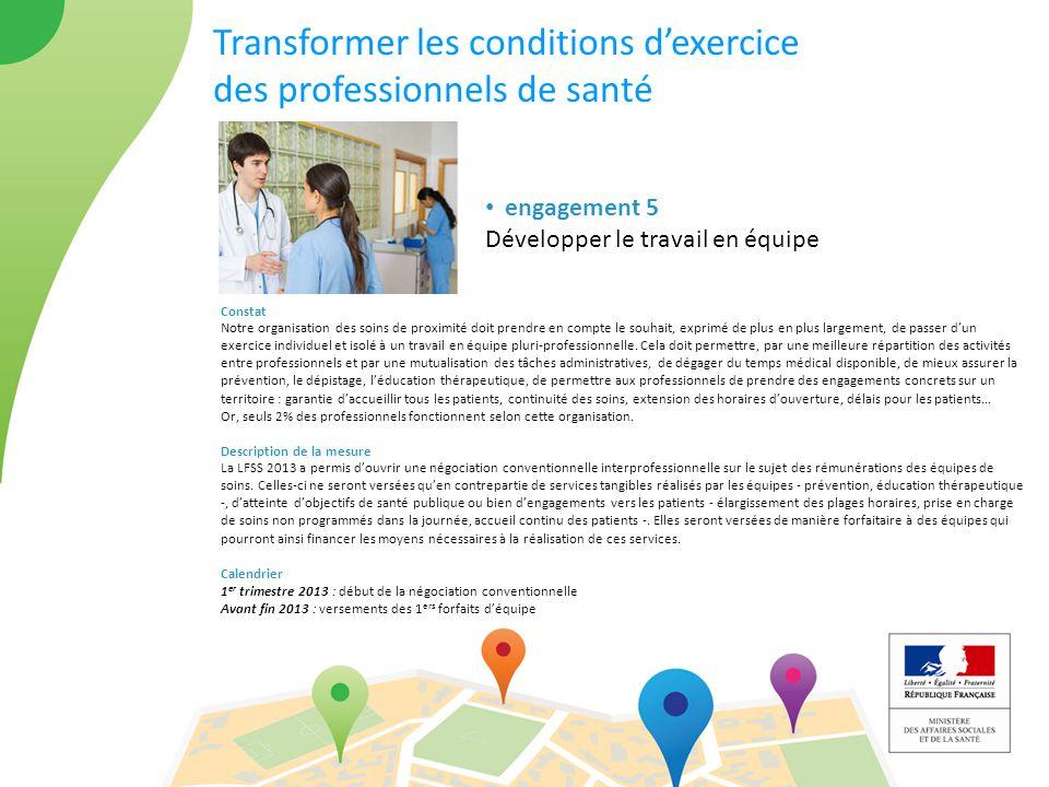 Transformer les conditions d'exercice des professionnels de santé engagement 5 Développer le travail en équipe Constat Notre organisation des soins de