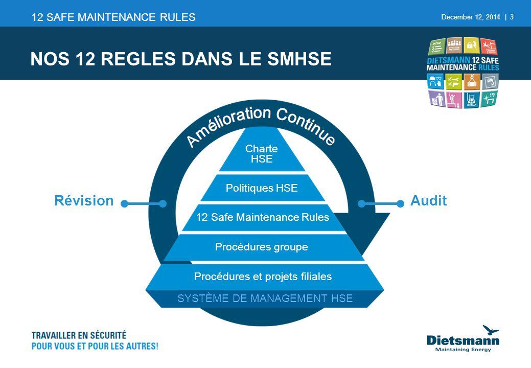 December 12, 2014 | 3 NOS 12 REGLES DANS LE SMHSE 12 SAFE MAINTENANCE RULES 12 Safe Maintenance Rules Révision Charte HSE Procédures groupe Procédures