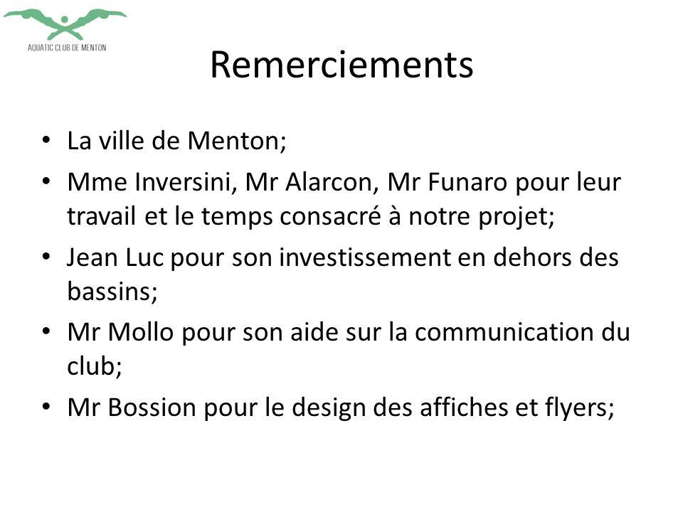 Remerciements La ville de Menton; Mme Inversini, Mr Alarcon, Mr Funaro pour leur travail et le temps consacré à notre projet; Jean Luc pour son investissement en dehors des bassins; Mr Mollo pour son aide sur la communication du club; Mr Bossion pour le design des affiches et flyers;
