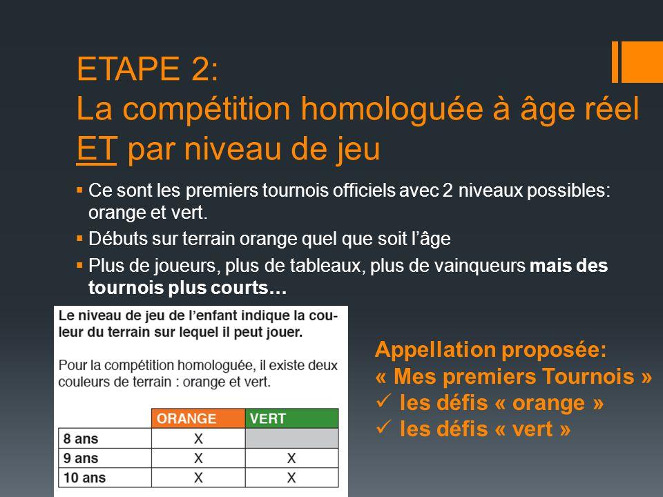 ETAPE 2: La compétition homologuée à âge réel ET par niveau de jeu  Ce sont les premiers tournois officiels avec 2 niveaux possibles: orange et vert.