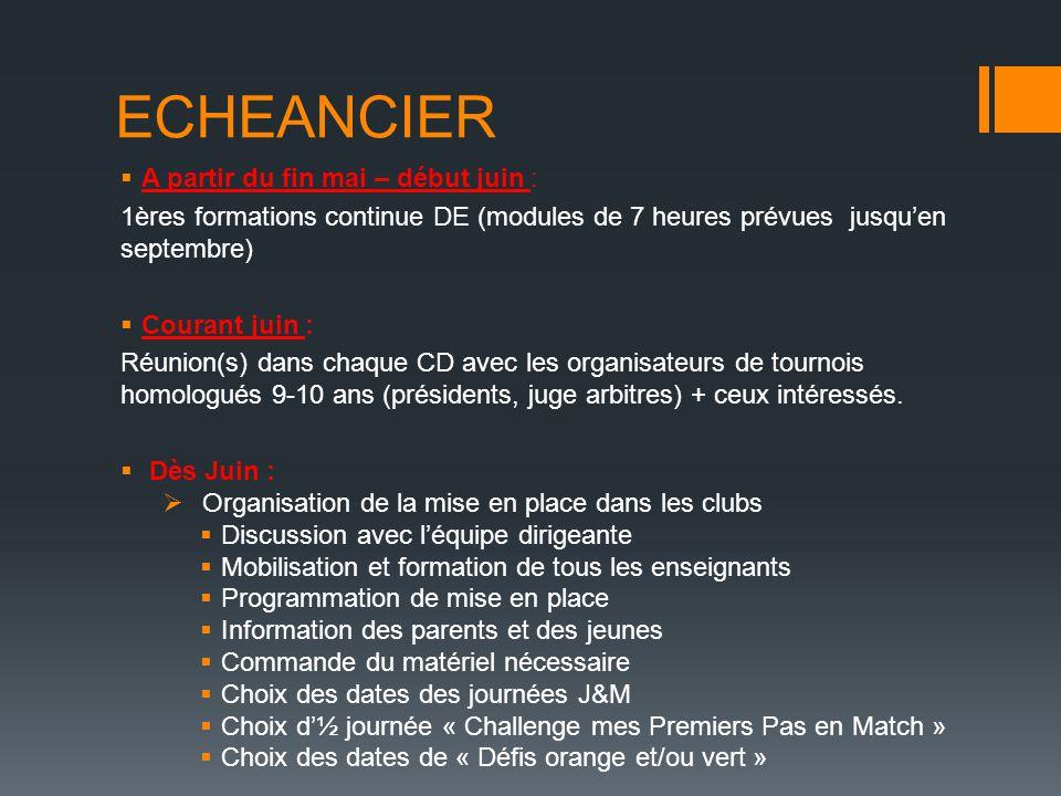 ECHEANCIER  A partir du fin mai – début juin : 1ères formations continue DE (modules de 7 heures prévues jusqu'en septembre)  Courant juin : Réunion