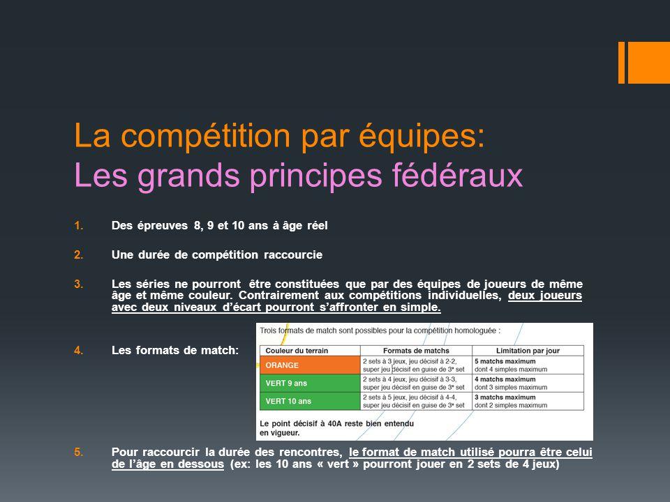 La compétition par équipes: Les grands principes fédéraux 1.Des épreuves 8, 9 et 10 ans à âge réel 2.Une durée de compétition raccourcie 3.Les séries