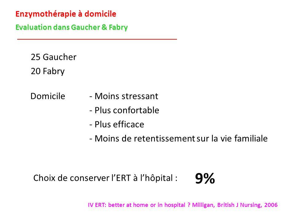 IV ERT: better at home or in hospital ? Milligan, British J Nursing, 2006 Enzymothérapie à domicile Evaluation dans Gaucher & Fabry 25 Gaucher 20 Fabr