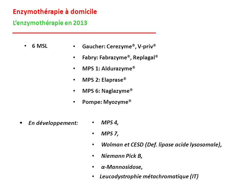 Enzymothérapie à domicile L'enzymothérapie en 2013  6 MSL Gaucher: Cerezyme®, V-priv® Fabry: Fabrazyme®, Replagal® MPS 1: Aldurazyme® MPS 2: Elapras
