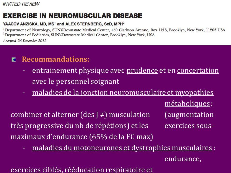 Recommandations: - entrainement physique avec prudence et en concertation avec le personnel soignant -maladies de la jonction neuromusculaire et myopathies métaboliques : combiner et alterner (des J ≠) musculation (augmentation très progressive du nb de répétions) et les exercices sous- maximaux d'endurance (65% de la FC max) -maladies du motoneurones et dystrophies musculaires : endurance, exercices ciblés, rééducation respiratoire et rééducation assistée
