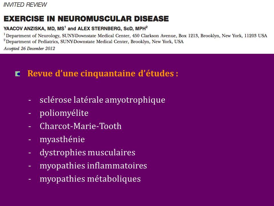 Revue d'une cinquantaine d'études : - sclérose latérale amyotrophique - poliomyélite - Charcot-Marie-Tooth -myasthénie -dystrophies musculaires -myopathies inflammatoires -myopathies métaboliques