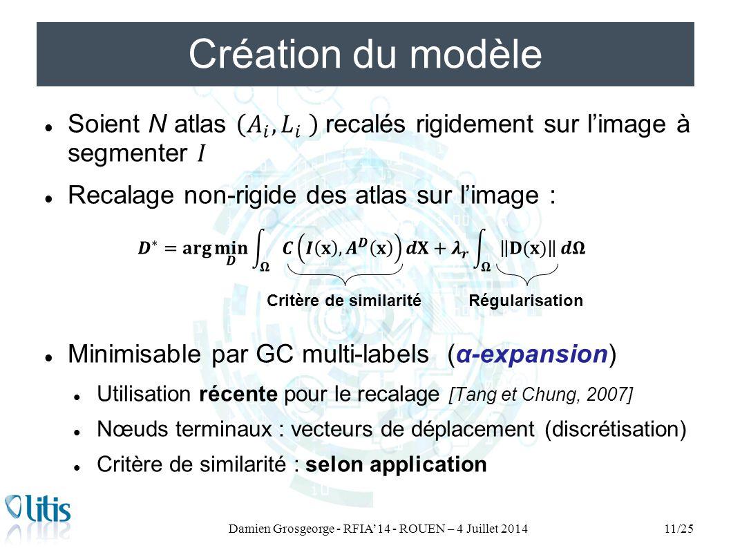 Création du modèle Damien Grosgeorge - RFIA'14 - ROUEN – 4 Juillet 201411/25 Critère de similaritéRégularisation