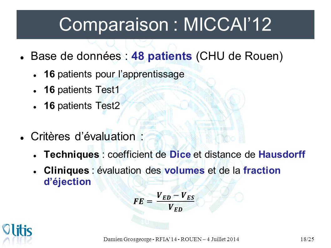 Comparaison : MICCAI'12 Damien Grosgeorge - RFIA'14 - ROUEN – 4 Juillet 201418/25