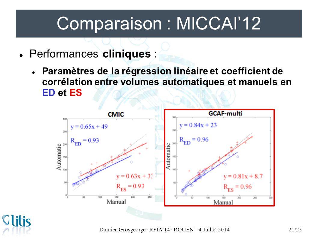 Comparaison : MICCAI'12 Performances cliniques : Paramètres de la régression linéaire et coefficient de corrélation entre volumes automatiques et manu