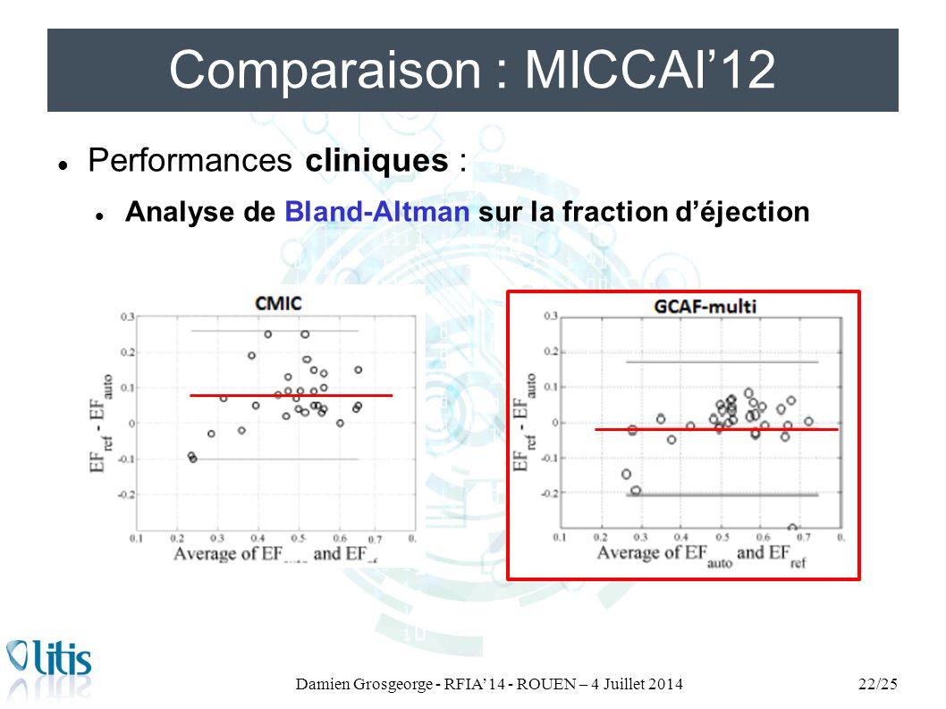 Comparaison : MICCAI'12 Performances cliniques : Analyse de Bland-Altman sur la fraction d'éjection Damien Grosgeorge - RFIA'14 - ROUEN – 4 Juillet 20