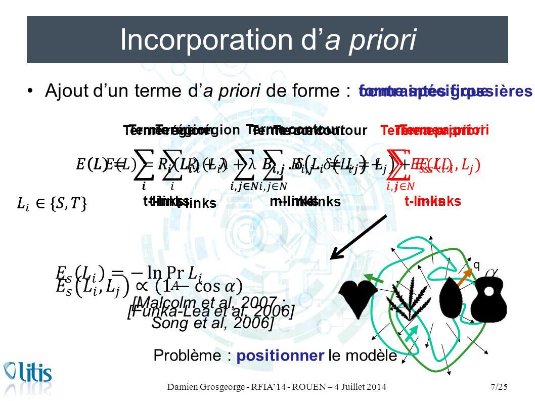 Incorporation d'a priori Ajout d'un terme d'a priori de forme : Damien Grosgeorge - RFIA'14 - ROUEN – 4 Juillet 20147/25 t-links n-links Terme région