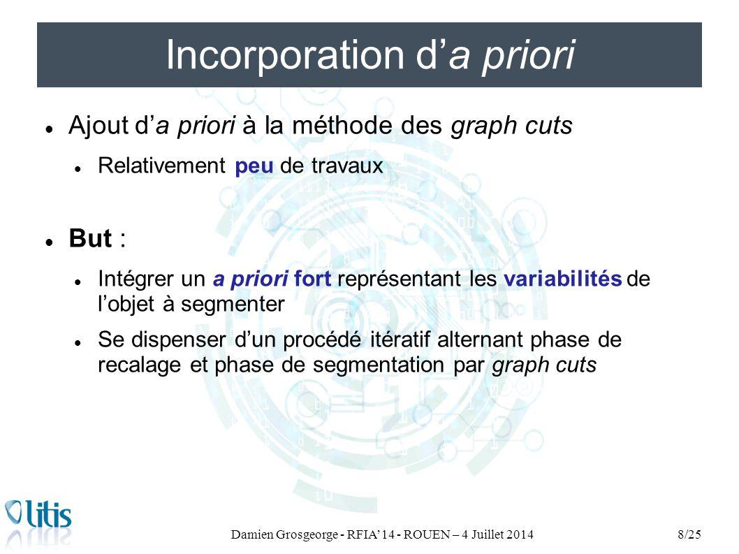 Plan de la présentation 1.Principe de la méthode des Graph Cuts et intégration d'a priori 2.Notre méthode : Graph Cuts multi-labels avec a priori 3.Comparaison des résultats sur IRM cardiaques : challenge MICCAI'12 4.Conclusion et perspectives Damien Grosgeorge - RFIA'14 - ROUEN – 4 Juillet 20149/25