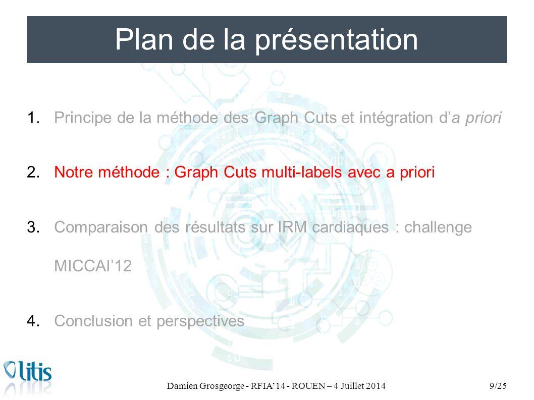 Plan de la présentation 1.Principe de la méthode des Graph Cuts et intégration d'a priori 2.Notre méthode : Graph Cuts multi-labels avec a priori 3.Co