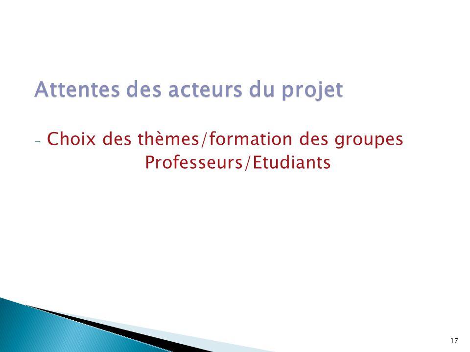 Attentes des acteurs du projet - Choix des thèmes/formation des groupes Professeurs/Etudiants 17
