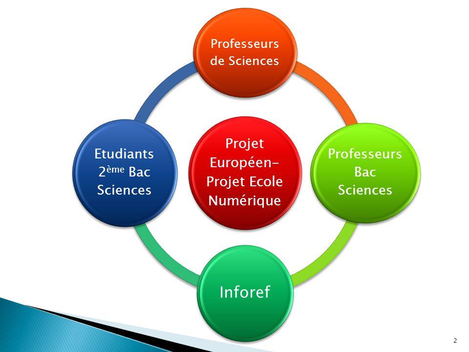 Projet Européen- Projet Ecole Numérique Professeurs de Sciences Professeurs Bac Sciences Inforef Etudiants 2 ème Bac Sciences 2