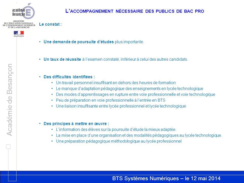 BTS Systèmes Numériques – le 12 mai 2014 Académie de Besançon L' ACCOMPAGNEMENT NÉCESSAIRE DES PUBLICS DE BAC PRO Le constat : Une demande de poursuite d'études plus importante.