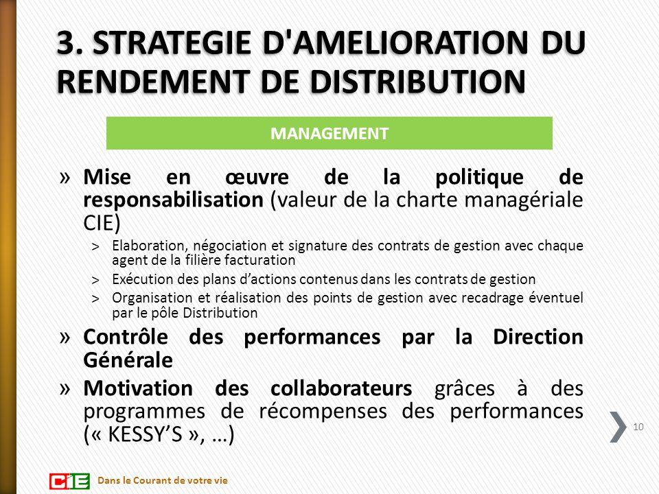 » Mise en œuvre de la politique de responsabilisation (valeur de la charte managériale CIE) ˃Elaboration, négociation et signature des contrats de ges