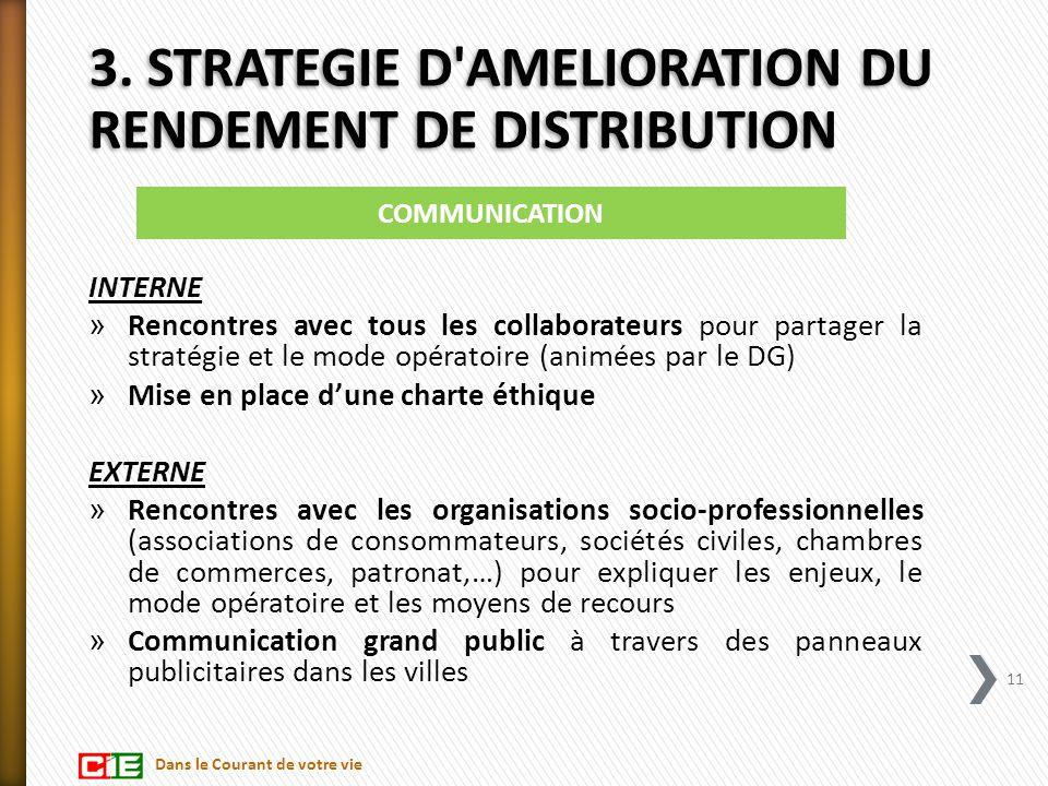 INTERNE » Rencontres avec tous les collaborateurs pour partager la stratégie et le mode opératoire (animées par le DG) » Mise en place d'une charte ét