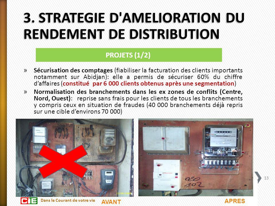 » Sécurisation des comptages (fiabiliser la facturation des clients importants notamment sur Abidjan): elle a permis de sécuriser 60% du chiffre d'aff