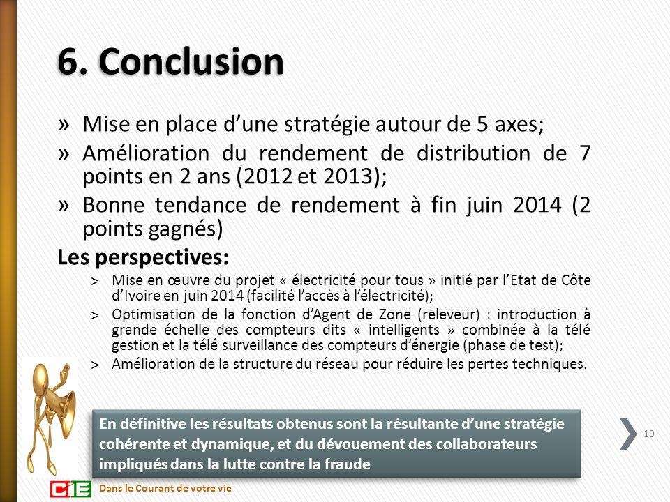 6. Conclusion » Mise en place d'une stratégie autour de 5 axes; » Amélioration du rendement de distribution de 7 points en 2 ans (2012 et 2013); » Bon