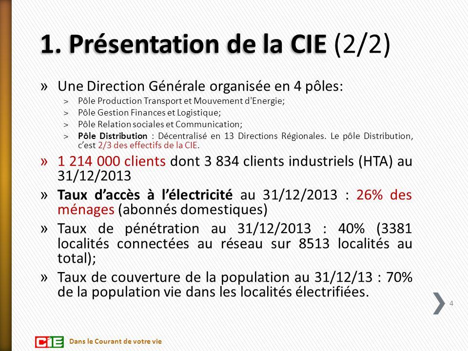 1. Présentation de la CIE 1. Présentation de la CIE (2/2) » Une Direction Générale organisée en 4 pôles: ˃Pôle Production Transport et Mouvement d'Ene