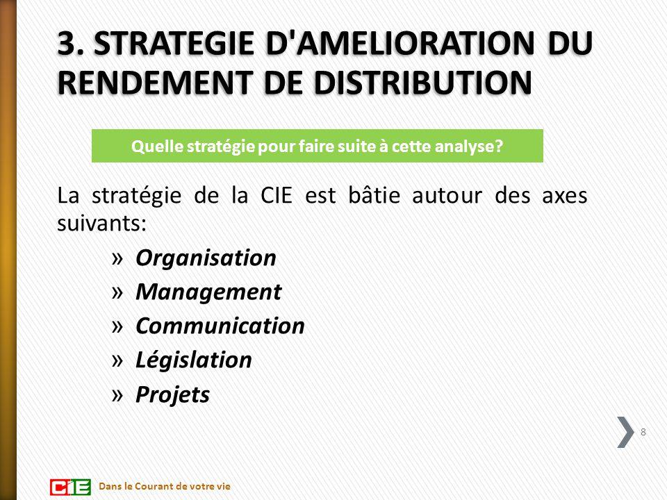 La stratégie de la CIE est bâtie autour des axes suivants: » Organisation » Management » Communication » Législation » Projets 8 3. STRATEGIE D'AMELIO
