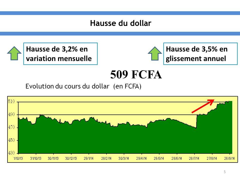 5 Hausse de 3,2% en variation mensuelle Hausse de 3,5% en glissement annuel 509 FCFA Evolution du cours du dollar (en FCFA)