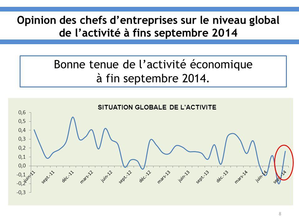 8 Bonne tenue de l'activité économique à fin septembre 2014.