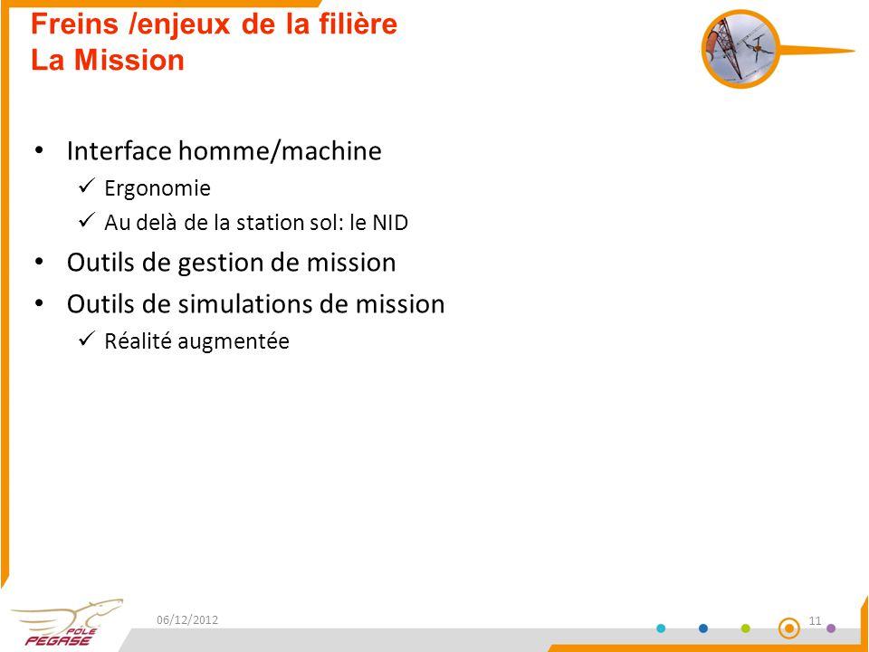 Interface homme/machine Ergonomie Au delà de la station sol: le NID Outils de gestion de mission Outils de simulations de mission Réalité augmentée 06