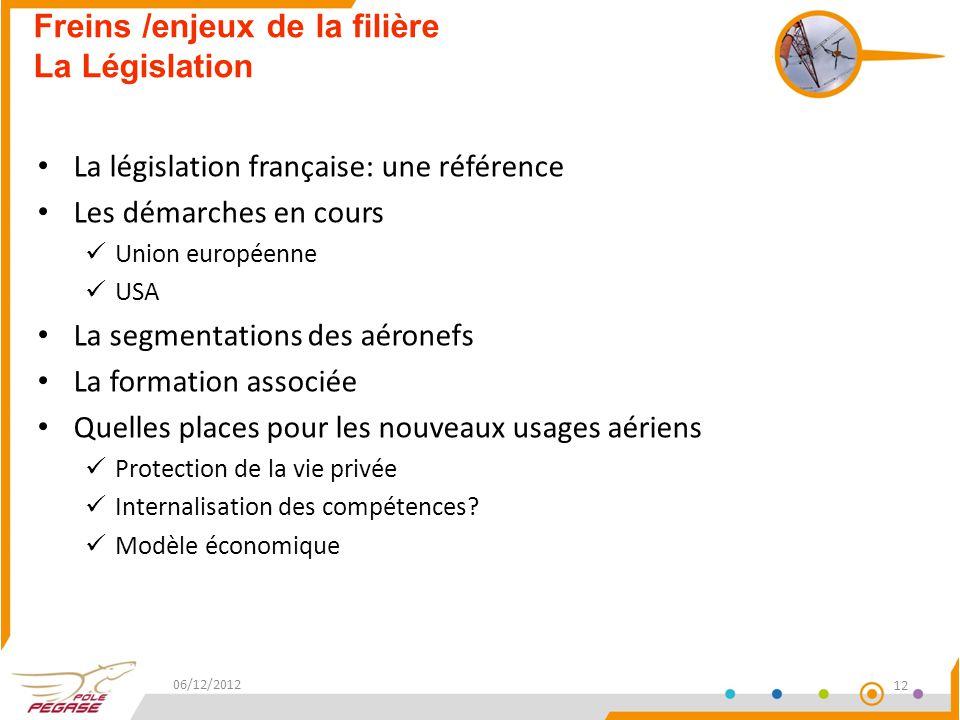 La législation française: une référence Les démarches en cours Union européenne USA La segmentations des aéronefs La formation associée Quelles places