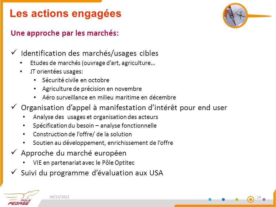 Une approche par les marchés: Identification des marchés/usages cibles Etudes de marchés (ouvrage d'art, agriculture… JT orientées usages: Sécurité ci