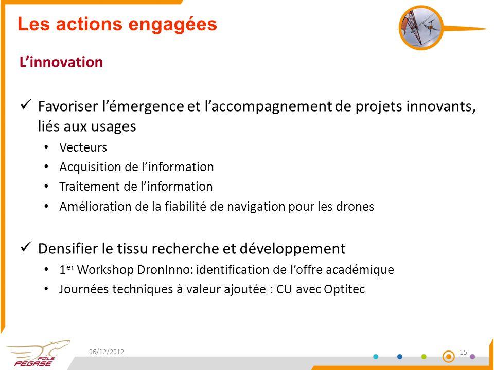 L'innovation Favoriser l'émergence et l'accompagnement de projets innovants, liés aux usages Vecteurs Acquisition de l'information Traitement de l'inf