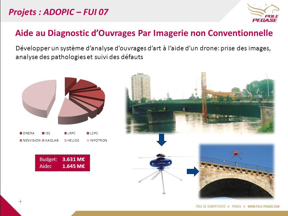 Projets : ADOPIC – FUI 07 Aide au Diagnostic d'Ouvrages Par Imagerie non Conventionnelle Développer un système d'analyse d'ouvrages d'art à l'aide d'u