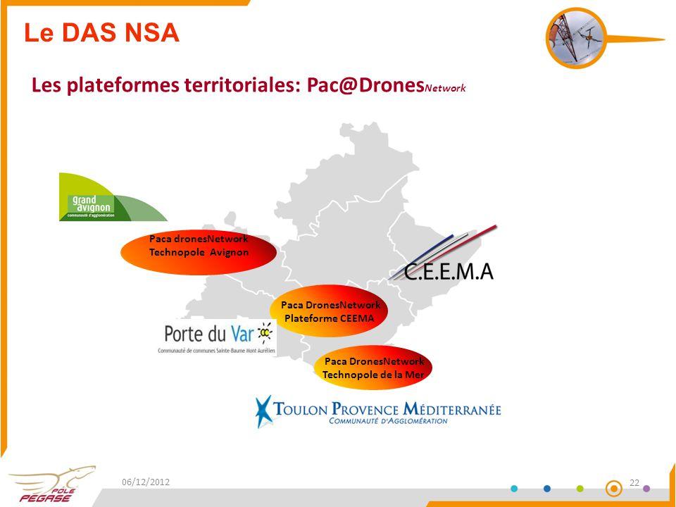 Les plateformes territoriales: Pac@Drones Network 06/12/2012 22 Le DAS NSA Paca dronesNetwork Technopole Avignon Paca DronesNetwork Plateforme CEEMA P