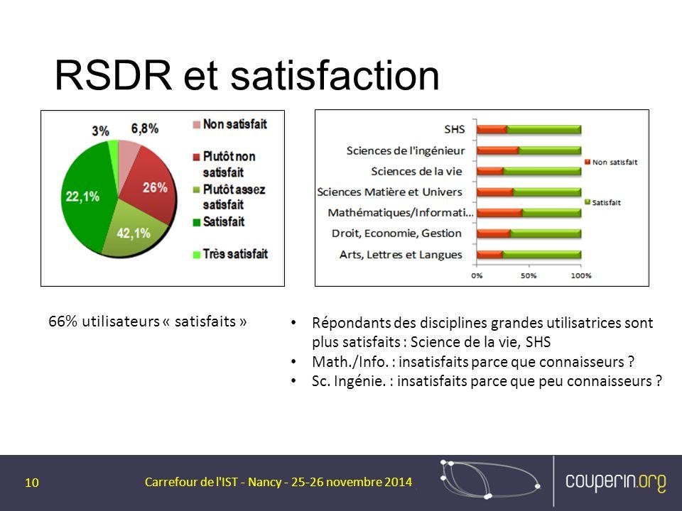 RSDR et satisfaction Carrefour de l'IST - Nancy - 25-26 novembre 2014 10 66% utilisateurs « satisfaits » Répondants des disciplines grandes utilisatri