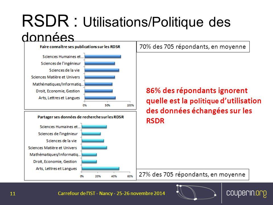 RSDR : Utilisations/Politique des données Carrefour de l'IST - Nancy - 25-26 novembre 2014 11 70% des 705 répondants, en moyenne 27% des 705 répondant