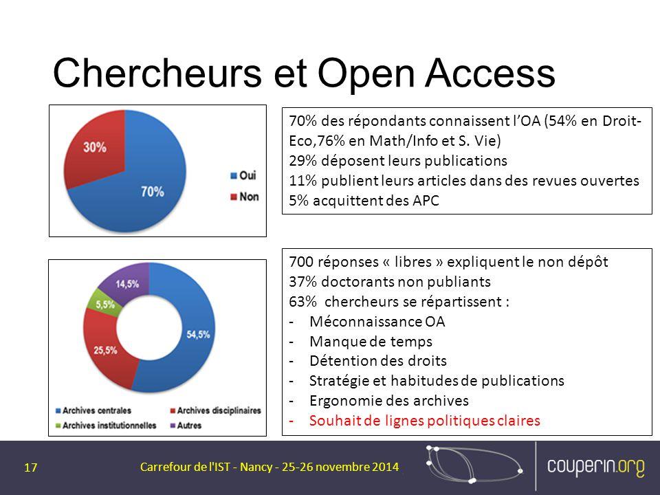 Chercheurs et Open Access Carrefour de l'IST - Nancy - 25-26 novembre 2014 17 70% des répondants connaissent l'OA (54% en Droit- Eco,76% en Math/Info