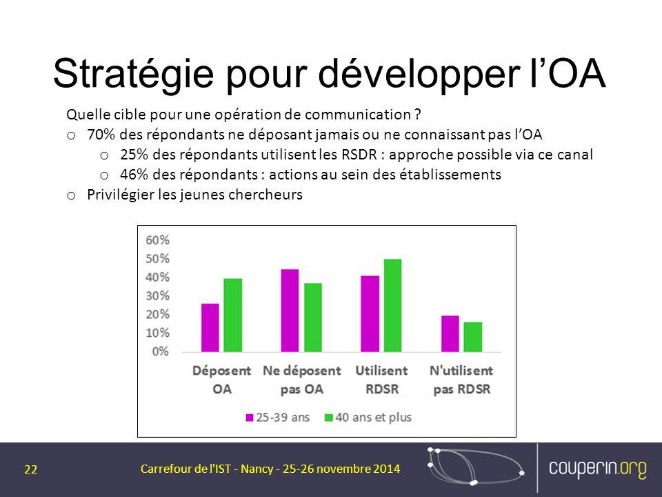 Stratégie pour développer l'OA Carrefour de l'IST - Nancy - 25-26 novembre 2014 22 Quelle cible pour une opération de communication ? o 70% des répond