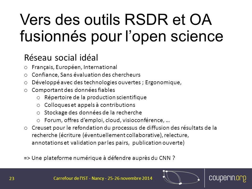 Vers des outils RSDR et OA fusionnés pour l'open science Carrefour de l'IST - Nancy - 25-26 novembre 2014 23 Réseau social idéal o Français, Européen,