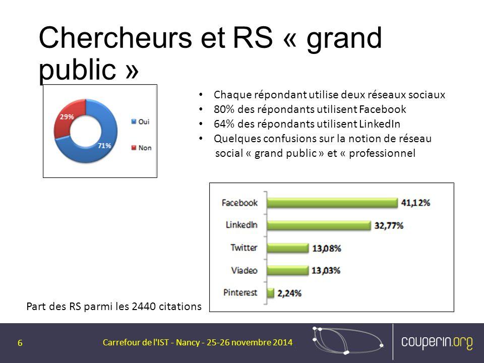 Chercheurs et RS « grand public » Carrefour de l'IST - Nancy - 25-26 novembre 2014 6 Chaque répondant utilise deux réseaux sociaux 80% des répondants