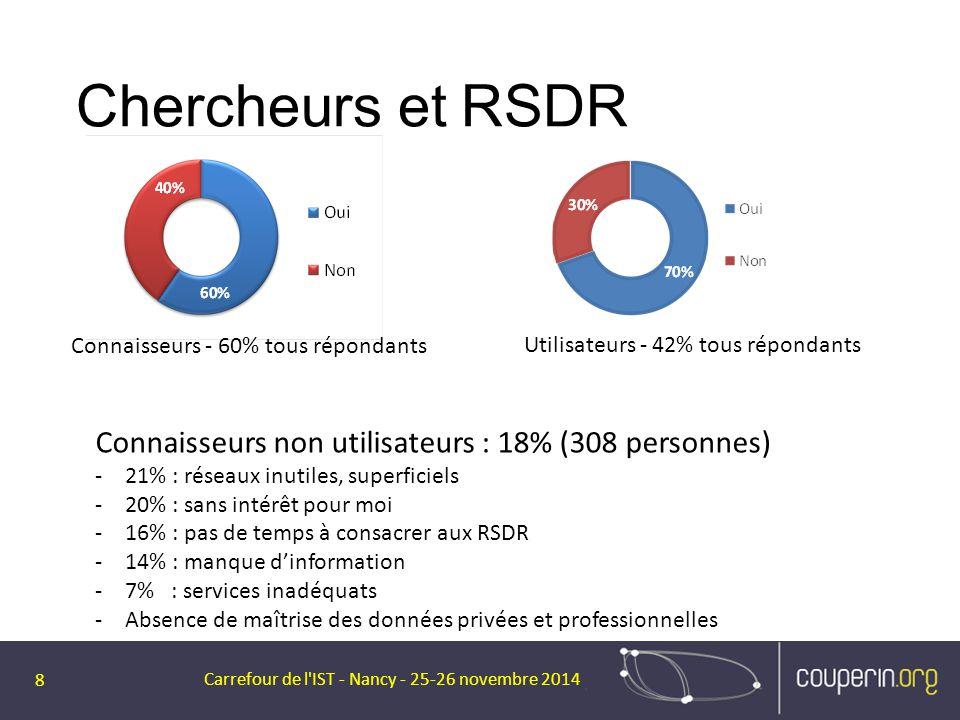 Chercheurs et RSDR Carrefour de l'IST - Nancy - 25-26 novembre 2014 8 Connaisseurs - 60% tous répondants Utilisateurs - 42% tous répondants Connaisseu