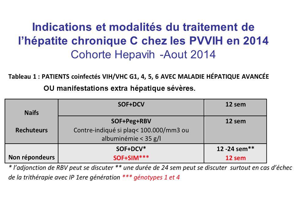 Indications et modalités du traitement de l'hépatite chronique C chez les PVVIH en 2014 Cohorte Hepavih -Aout 2014 OU manifestations extra hépatique s