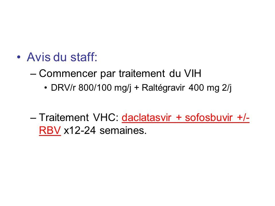 Avis du staff: –Commencer par traitement du VIH DRV/r 800/100 mg/j + Raltégravir 400 mg 2/j –Traitement VHC: daclatasvir + sofosbuvir +/- RBV x12-24 s