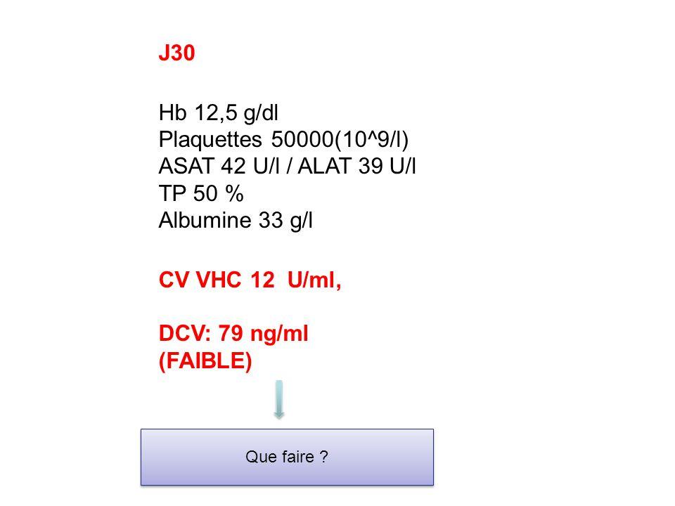 J30 Hb 12,5 g/dl Plaquettes 50000(10^9/l) ASAT 42 U/l / ALAT 39 U/l TP 50 % Albumine 33 g/l CV VHC 12 U/ml, DCV: 79 ng/ml (FAIBLE) Que faire ?