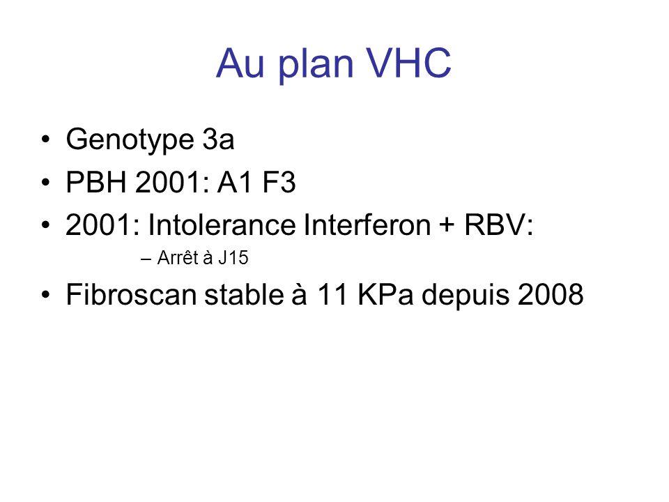 Au plan VHC Genotype 3a PBH 2001: A1 F3 2001: Intolerance Interferon + RBV: –Arrêt à J15 Fibroscan stable à 11 KPa depuis 2008